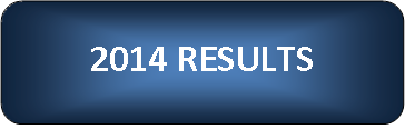 2014 Results