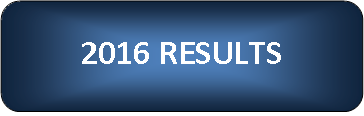 2016 Results